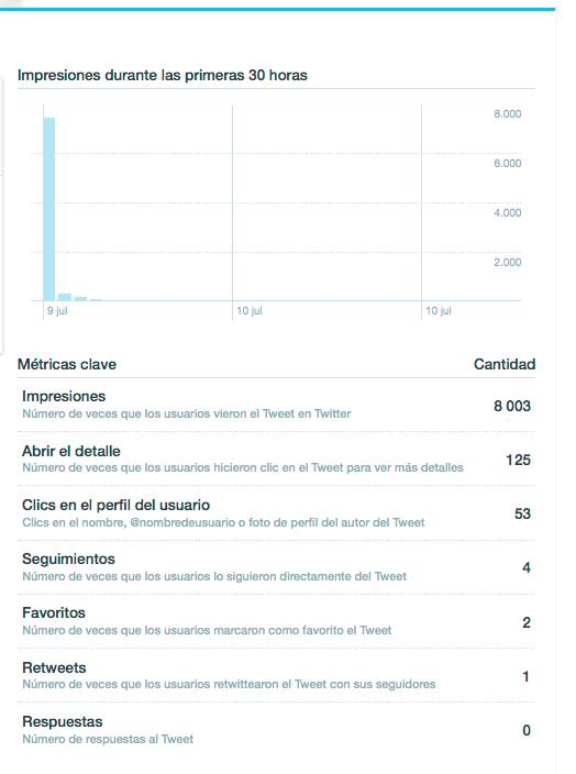 twitter.analytics