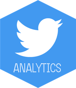 Las métricas de twitter
