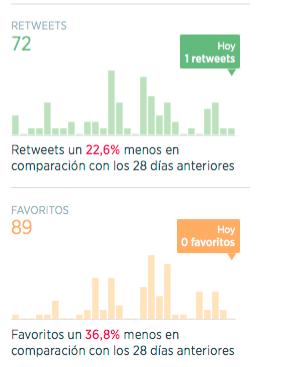 twitter.analytics2